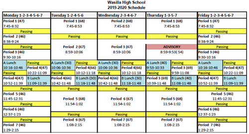 Wasilla High School Bell Schedule