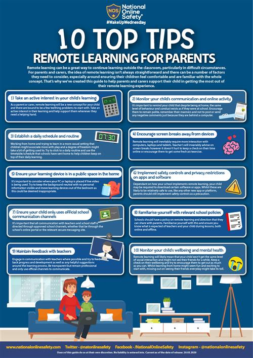 Remote Learning Parents