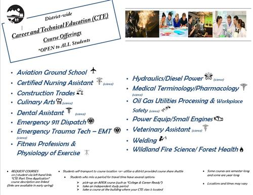CAREER AND TECHNICAL EDUCATION DISTRICT-WIDE COURSE OFFERINGS